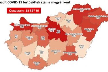 Kijöttek a hétfői számok – Koronavírus-fertőzöttek száma megyénként